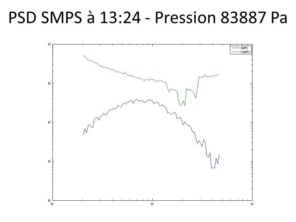 PSD SMPS à 13:24 - Pression 83887 Pa