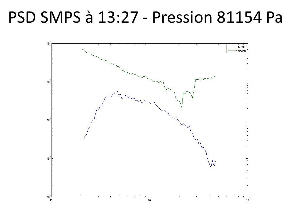 PSD SMPS à 13:27 - Pression 81154 Pa
