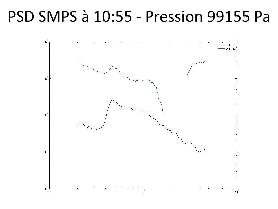 PSD SMPS à 10:55 - Pression 99155 Pa