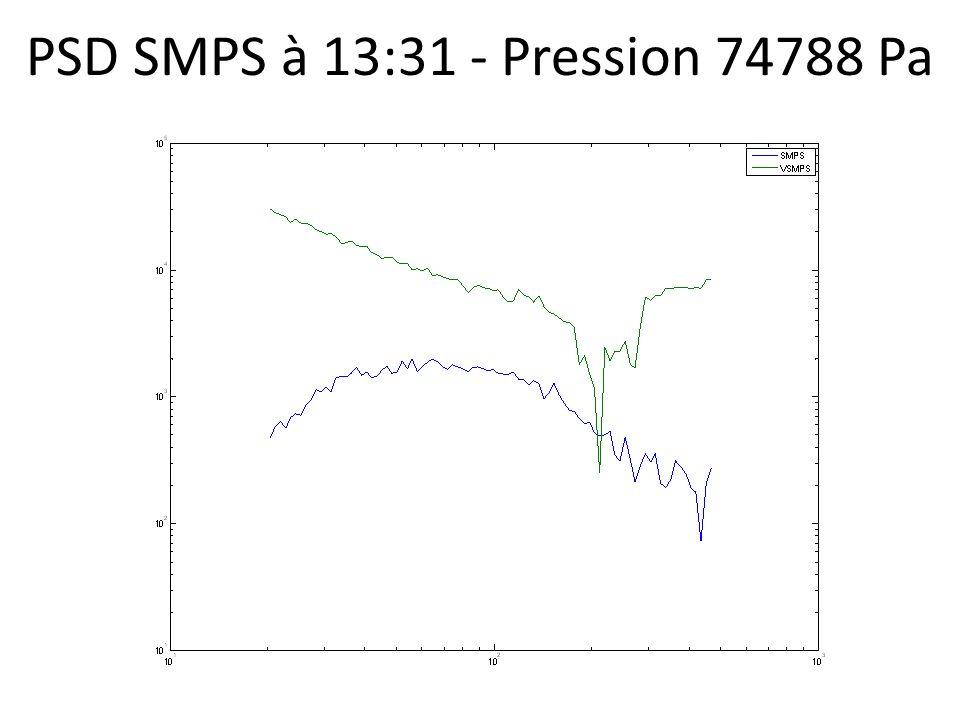 PSD SMPS à 13:31 - Pression 74788 Pa