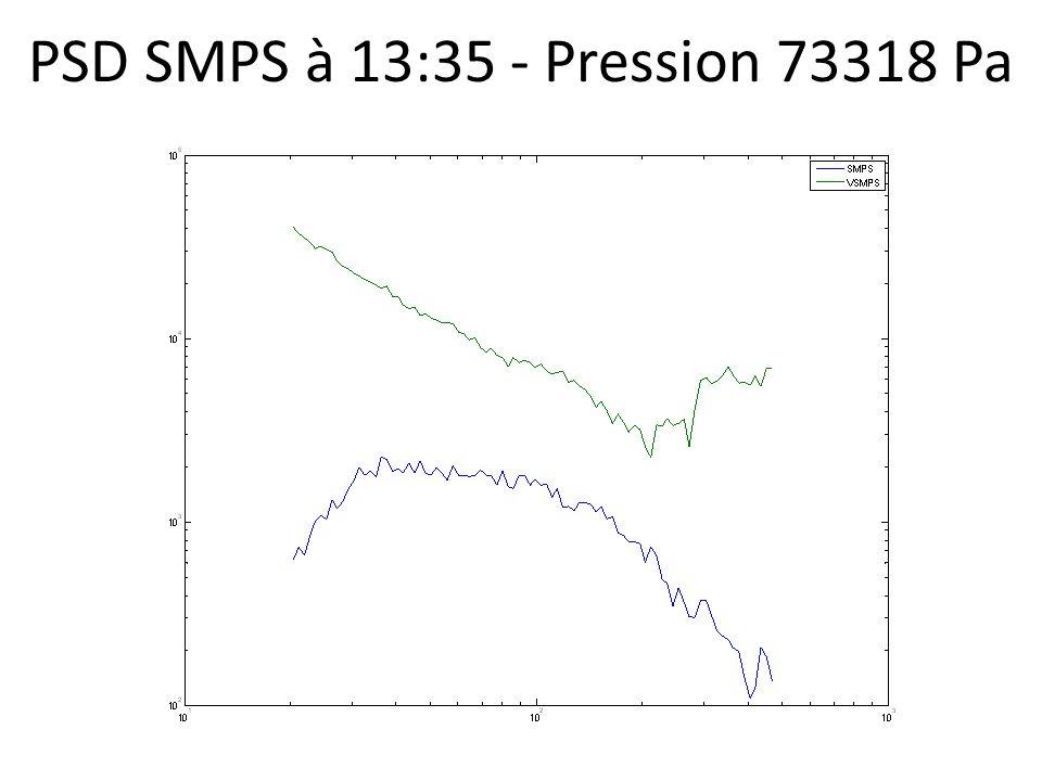 PSD SMPS à 13:35 - Pression 73318 Pa