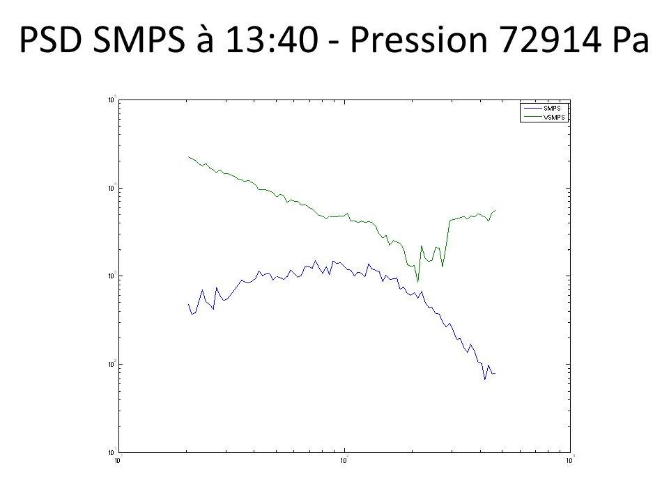 PSD SMPS à 13:40 - Pression 72914 Pa