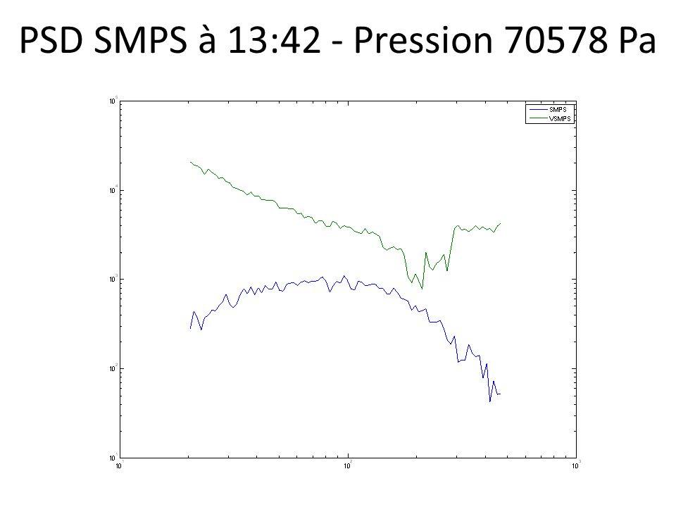 PSD SMPS à 13:42 - Pression 70578 Pa