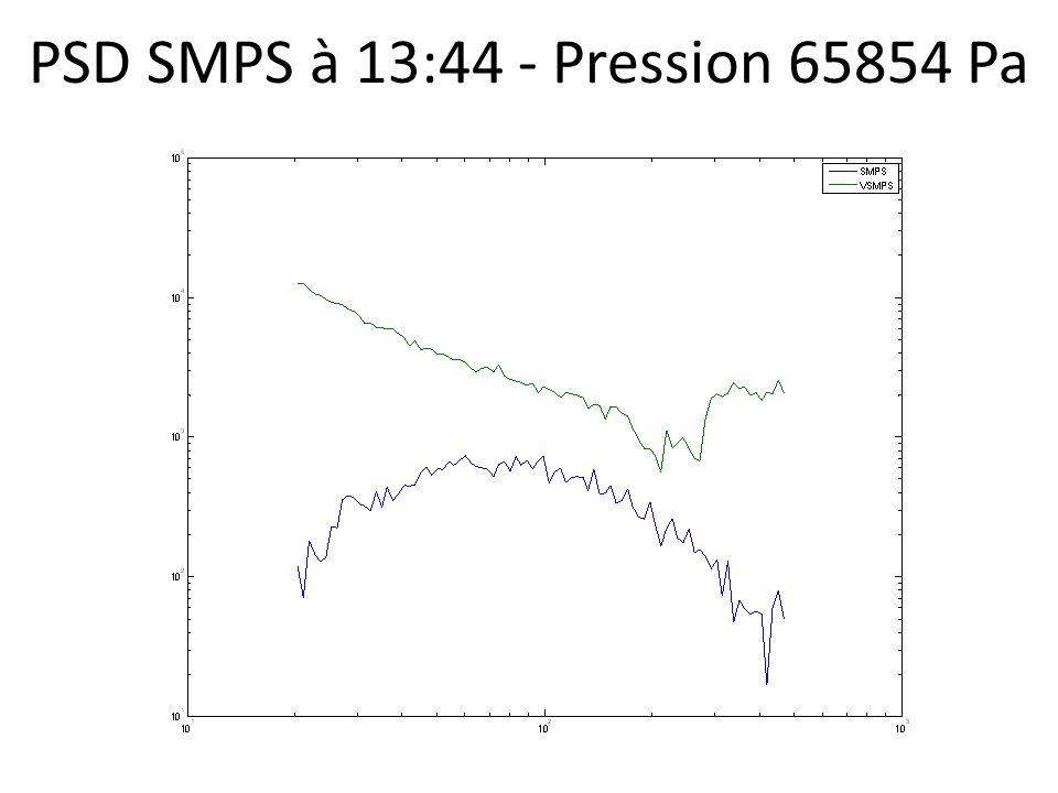 PSD SMPS à 13:44 - Pression 65854 Pa