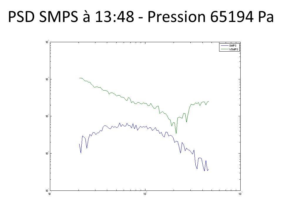 PSD SMPS à 13:48 - Pression 65194 Pa