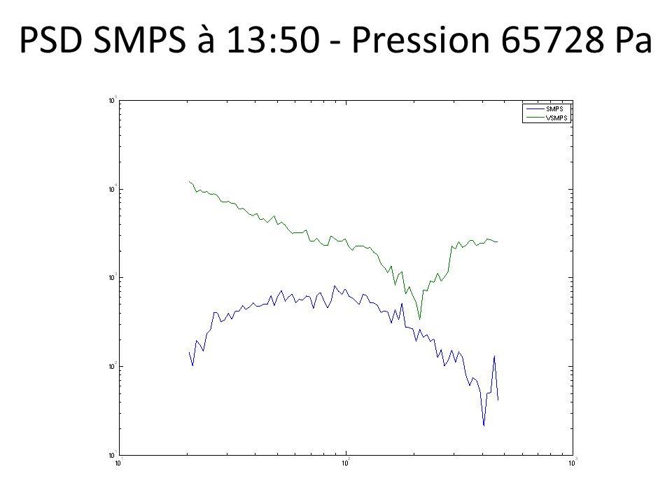 PSD SMPS à 13:50 - Pression 65728 Pa