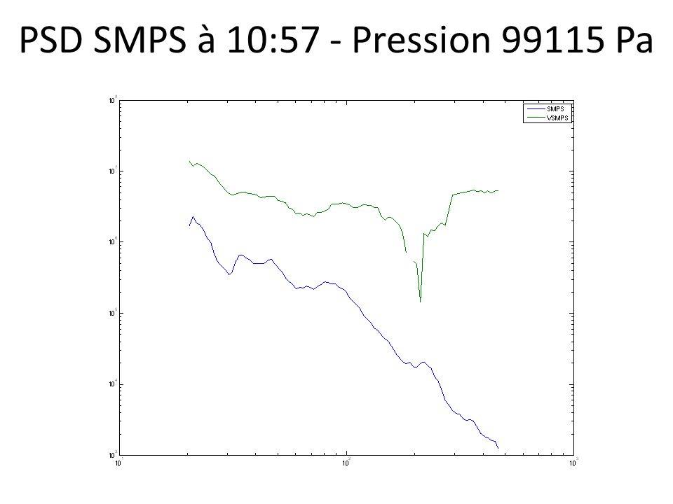 PSD SMPS à 10:57 - Pression 99115 Pa