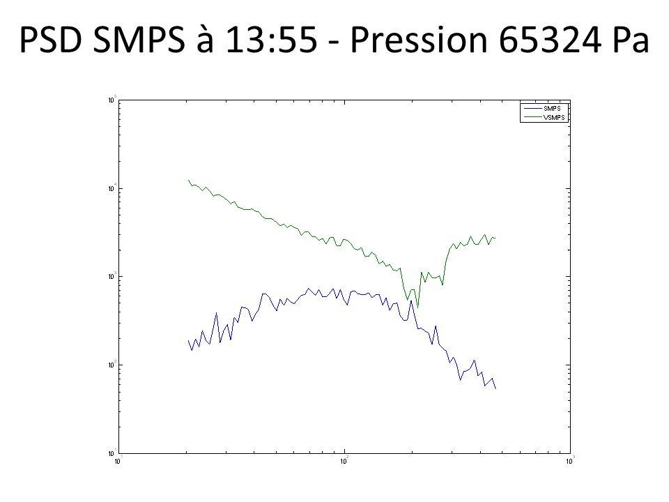 PSD SMPS à 13:55 - Pression 65324 Pa
