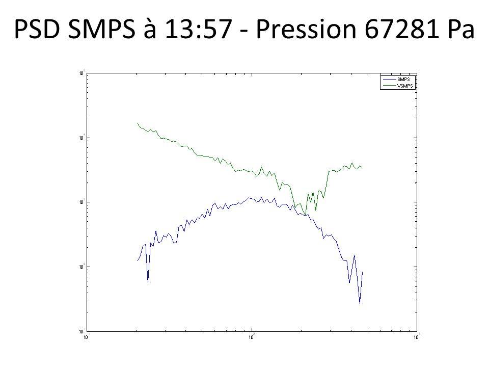 PSD SMPS à 13:57 - Pression 67281 Pa