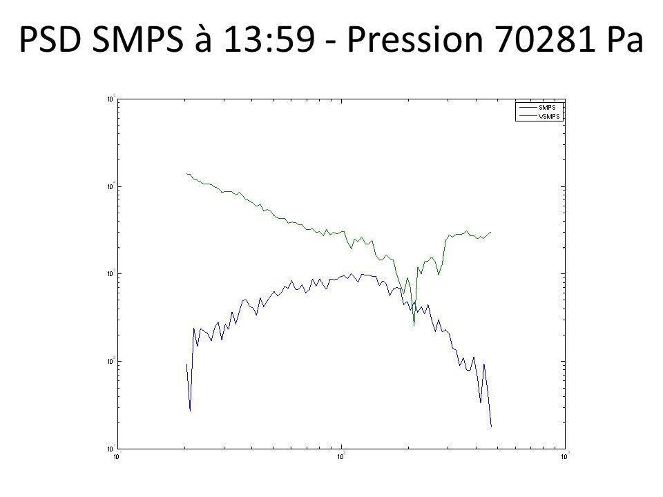 PSD SMPS à 13:59 - Pression 70281 Pa