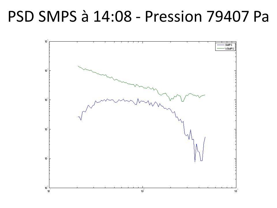 PSD SMPS à 14:08 - Pression 79407 Pa