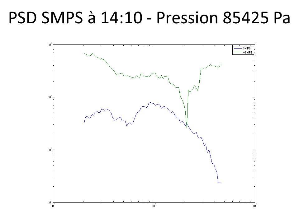 PSD SMPS à 14:10 - Pression 85425 Pa