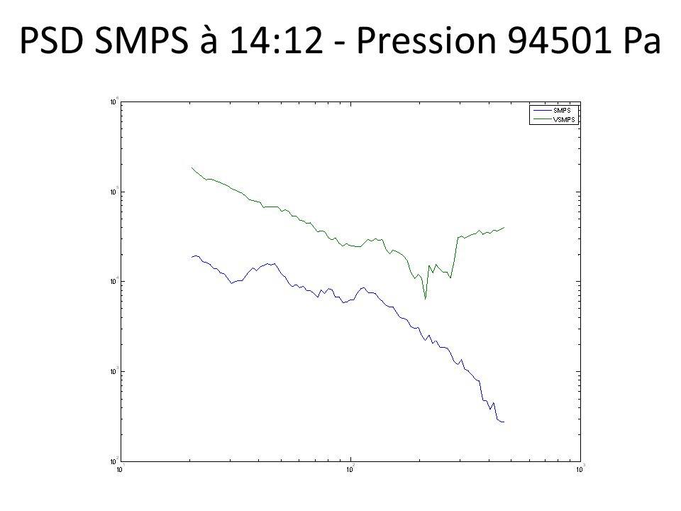 PSD SMPS à 14:12 - Pression 94501 Pa