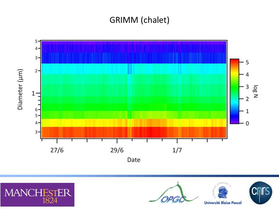 GRIMM (chalet)