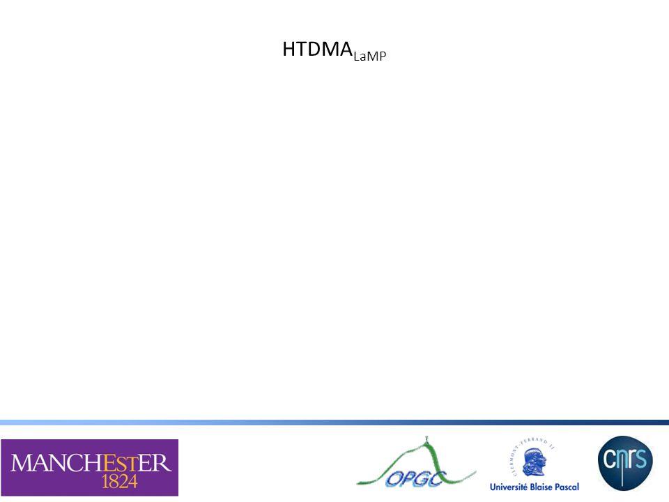 HTDMA LaMP