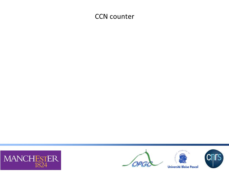 CCN counter