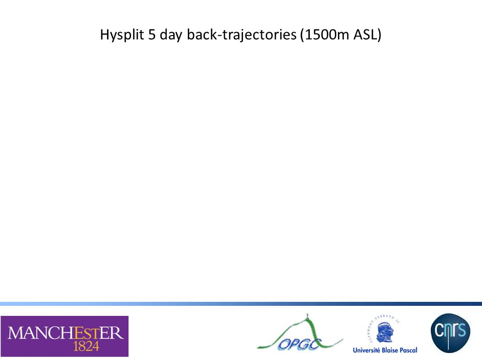 Hysplit 5 day back-trajectories (1500m ASL)