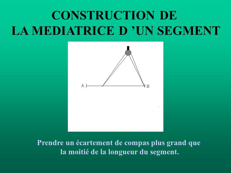 CONSTRUCTION DE LA MEDIATRICE D UN SEGMENT Diaporama de Vincent OBATON Collège Côte Rousse ( Chambéry ) Vincent.Obaton@ac-grenoble.fr http://www.ecoma