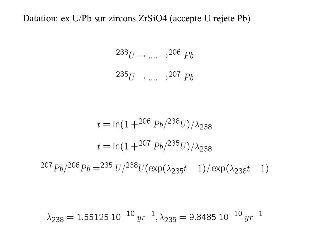 Datation: ex U/Pb sur zircons ZrSiO4 (accepte U rejete Pb)