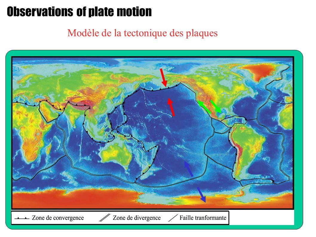 Observations of plate motion Modèle de la tectonique des plaques