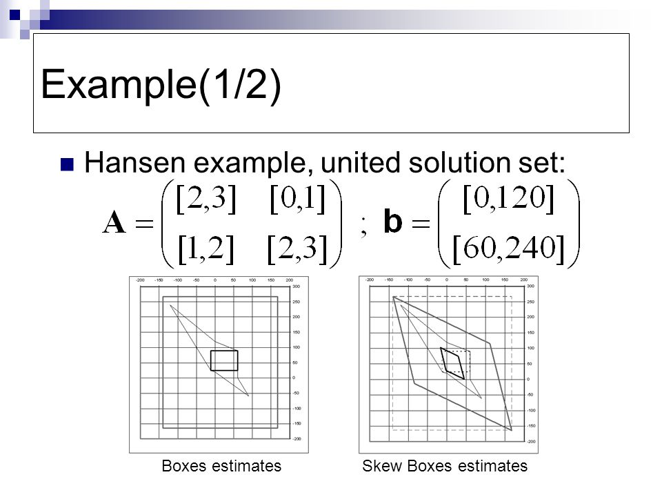 Example(1/2) Hansen example, united solution set: Boxes estimatesSkew Boxes estimates