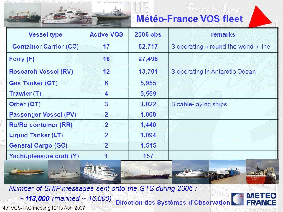 Direction des Systèmes dObservation 4th VOS-TAG meeting 12/13 April 2007 Météo-France VOS fleet