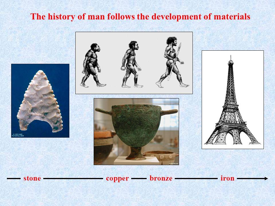 The history of man follows the development of materials copperbronzestoneiron