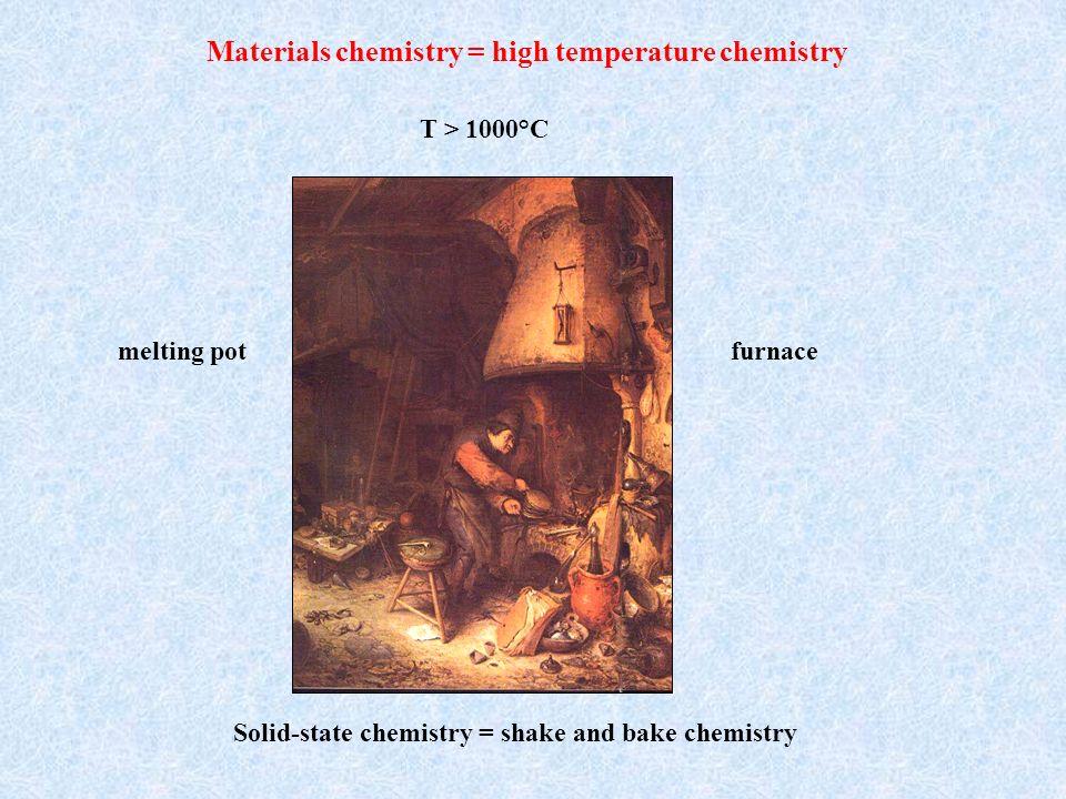 Materials chemistry = high temperature chemistry Solid-state chemistry = shake and bake chemistry melting potfurnace T > 1000°C