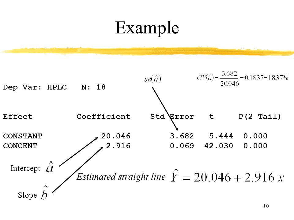 16 Example Dep Var: HPLC N: 18 Effect Coefficient Std Error t P(2 Tail) CONSTANT 20.046 3.682 5.444 0.000 CONCENT 2.916 0.069 42.030 0.000 Intercept Slope Estimated straight line