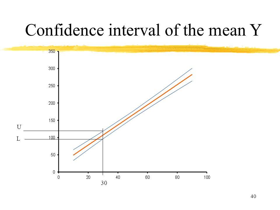 40 Confidence interval of the mean Y L U 30
