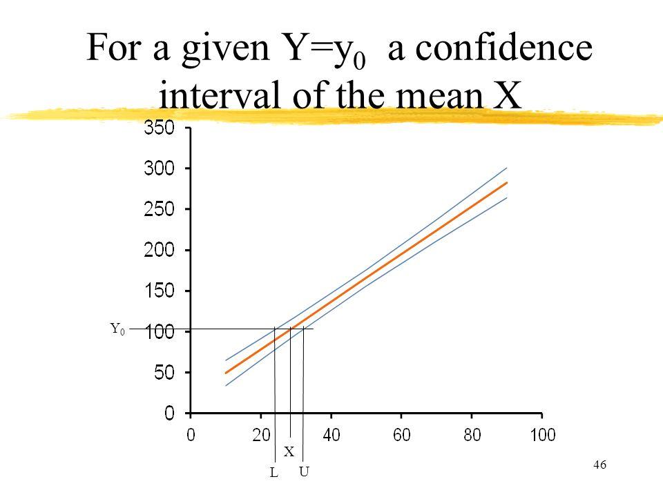 46 For a given Y=y 0 a confidence interval of the mean X Y0Y0 X L U