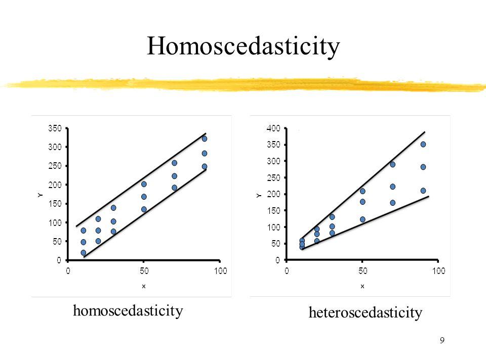 9 Homoscedasticity homoscedasticity heteroscedasticity