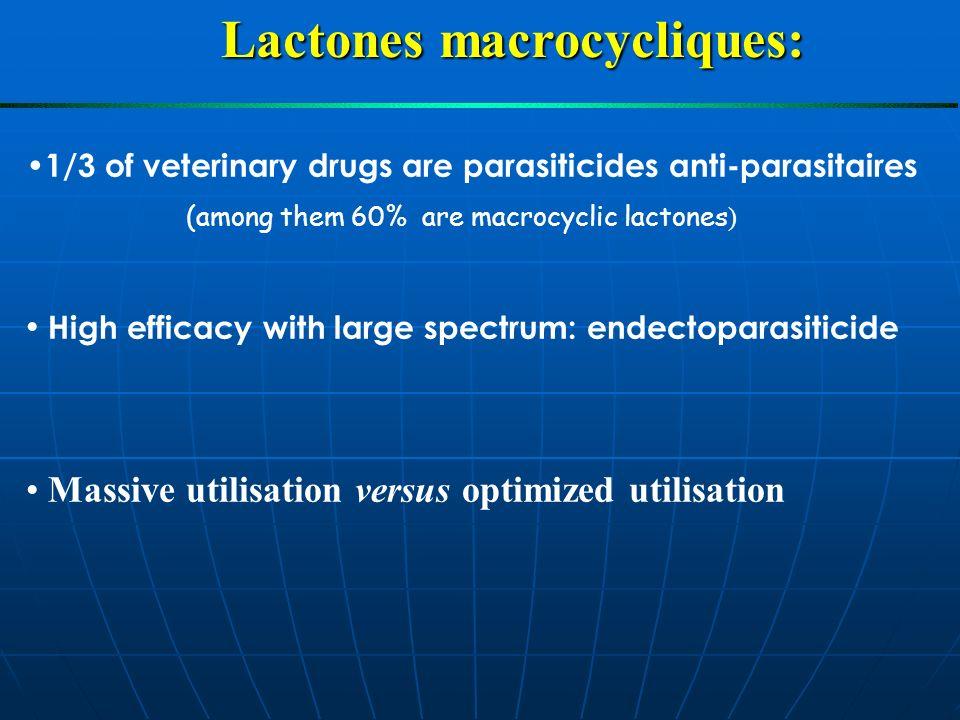 Lactones macrocycliques: Massive utilisation versus optimized utilisation 1/3 of veterinary drugs are parasiticides anti-parasitaires (among them 60% are macrocyclic lactones ) High efficacy with large spectrum: endectoparasiticide