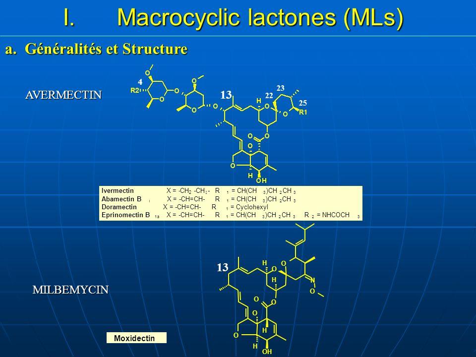 22132 Ivermectin X = -CH 2 --CH- R = CH(CH)CHCH 3 1a323 Abamectin B X = -CH=CH- R 1 = CH(CH)CHCH Doramectin X = -CH=CH- R 1 = Cyclohexyl Eprinomectin B 1a X = -CH=CH- R 1 = CH(CH 3 )CH 2 CH 3 R 2 = NHCOCH 3 Moxidectin a.