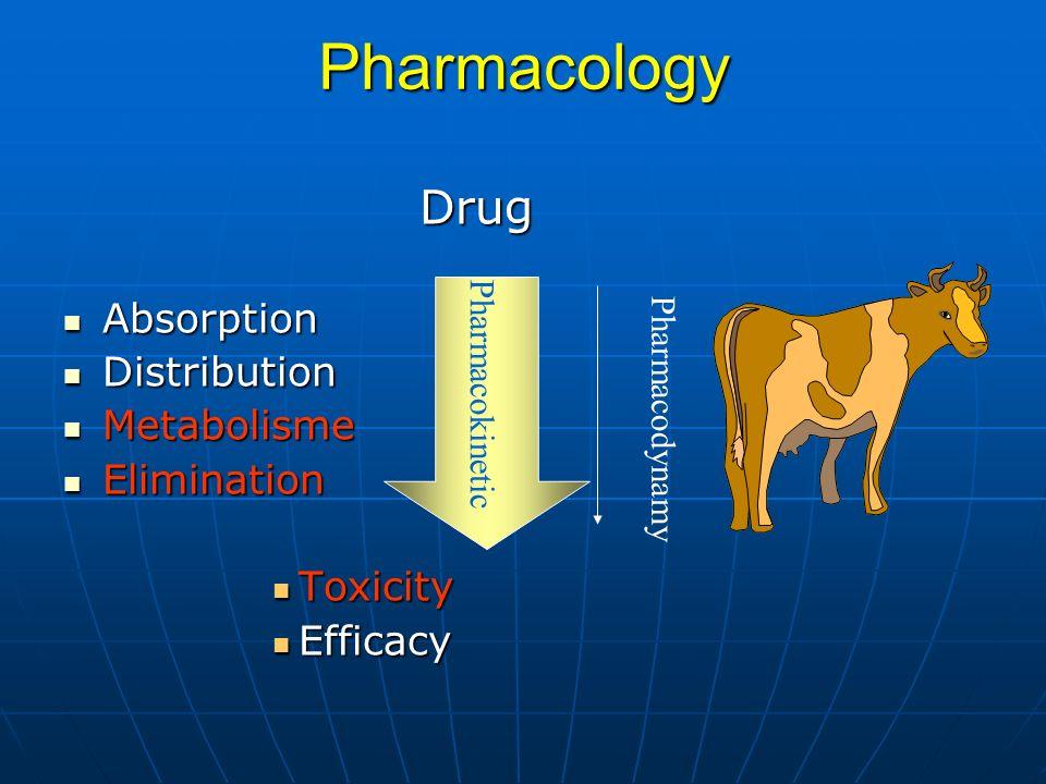Pharmacology Drug Drug Absorption Absorption Distribution Distribution Metabolisme Metabolisme Elimination Elimination Toxicity Toxicity Efficacy Efficacy Pharmacokinetic Pharmacodynamy