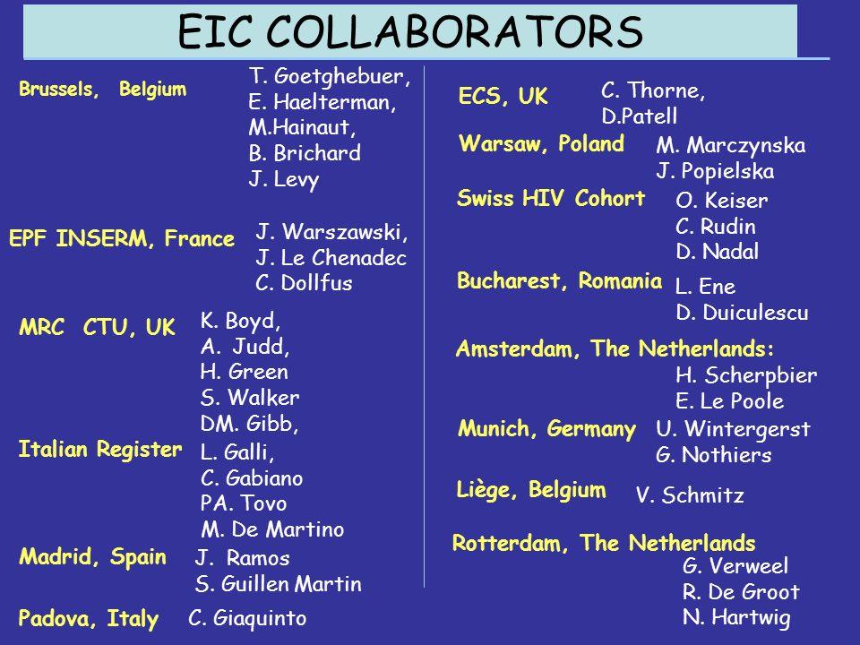 EIC COLLABORATORS Madrid, Spain Brussels, Belgium EPF INSERM, France J.