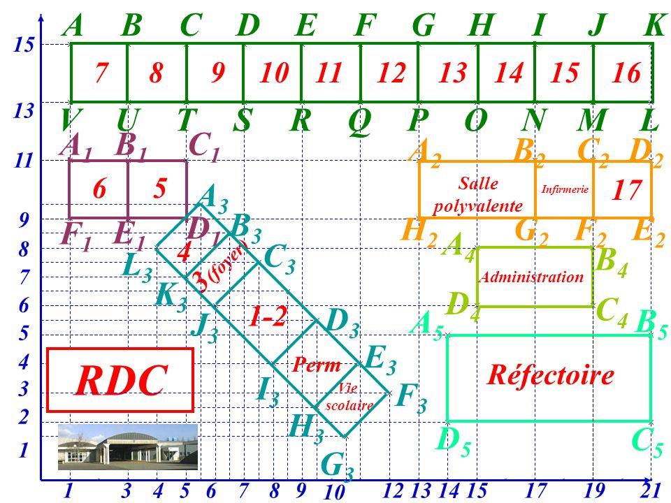 3 (foyer) 15 13 11 311713 9 7 12 3 10 9 2 87654 8 A4A4 1915 6 A5A5 5 2114 1 4 B4B4 C4C4 D4D4 B5B5 C5C5 D5D5 RDC ABCDEFGHIJK LMNOPQRSTUV 78910111213141516 A2A2 B2B2 C2C2 D2D2 E2E2 F2F2 G2G2 H2H2 17 Salle polyvalente Infirmerie A1A1 B1B1 C1C1 F1F1 D1D1 E1E1 65 Administration Réfectoire Vie scolaire A3A3 B3B3 C3C3 D3D3 E3E3 F3F3 L3L3 K3K3 J3J3 I3I3 H3H3 G3G3 4 1-2 Perm