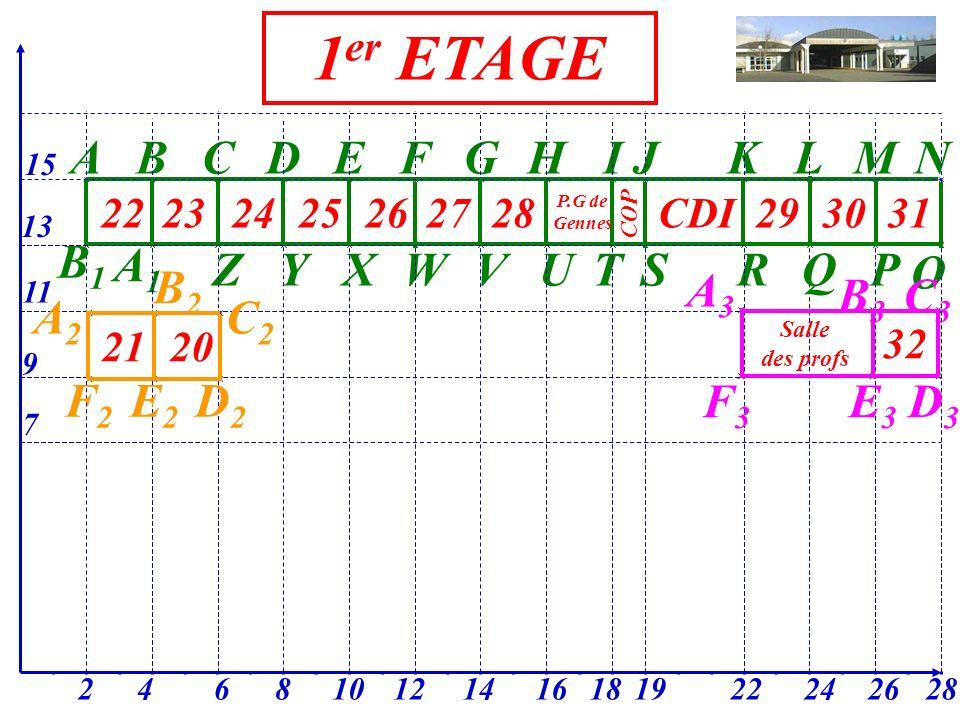 AB 13 CD 8 EFGHIJKLMN O PQ 24 RS 19 T 18 U 16 V 14 W 12 X 10 YZ 6 A1A1 4 B1B1 2 11 9 282622 7 1 er ETAGE 22232425262728 P.G de Gennes COP CDI293031 15 A2A2 C2C2 D2D2 E2E2 F2F2 2120 B2B2 A3A3 B3B3 C3C3 D3D3 E3E3 F3F3 32 Salle des profs