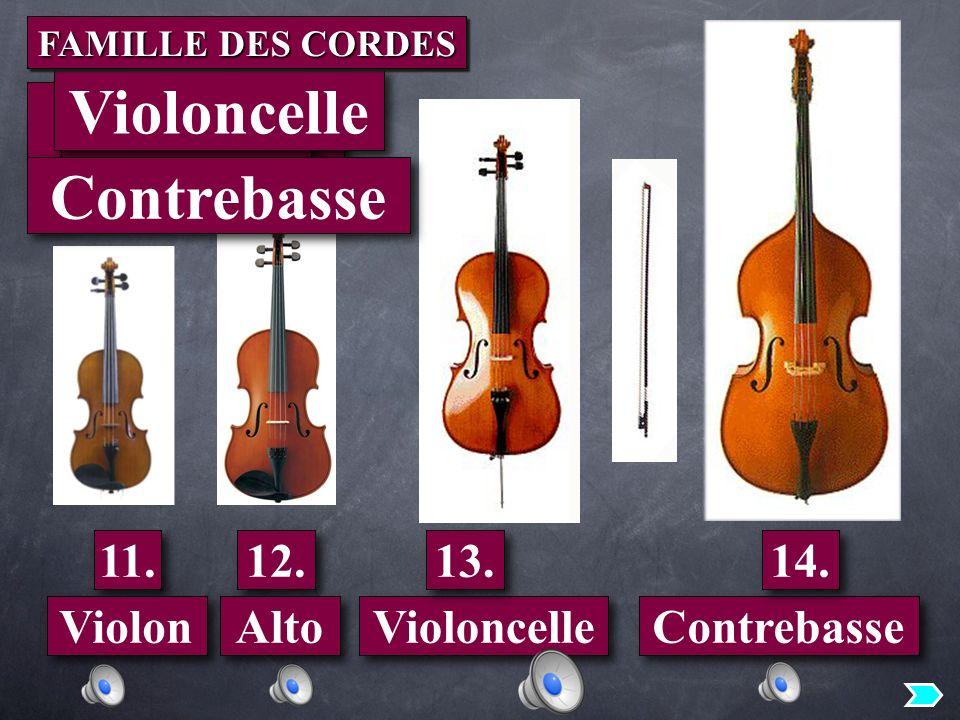 Violon 11. 12. Violoncelle Contrebasse Violon Alto 13. 14. Alto Violoncelle FAMILLE DES CORDES Contrebasse