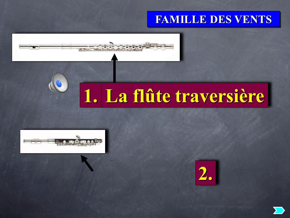 1.1. La flûte traversière 2.2.