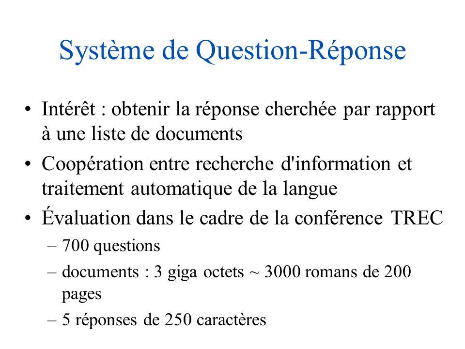 Système de Question-Réponse Intérêt : obtenir la réponse cherchée par rapport à une liste de documents Coopération entre recherche d'information et tr