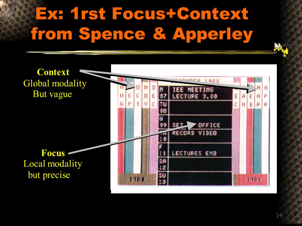 14 Ex: 1rst Focus+Context from Spence & Apperley Focus Local modality but precise Context Global modality But vague