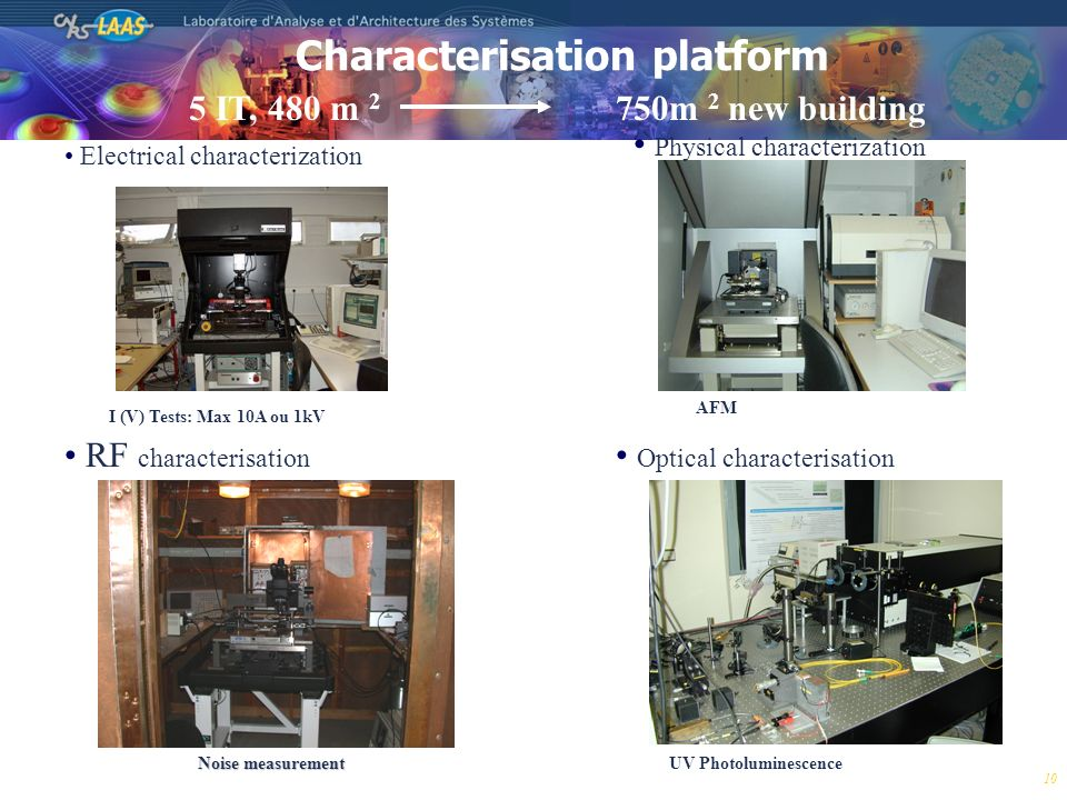 10 Electrical characterization Characterisation platform I (V) Tests: Max 10A ou 1kV AFM Physical characterization UV Photoluminescence RF characteris