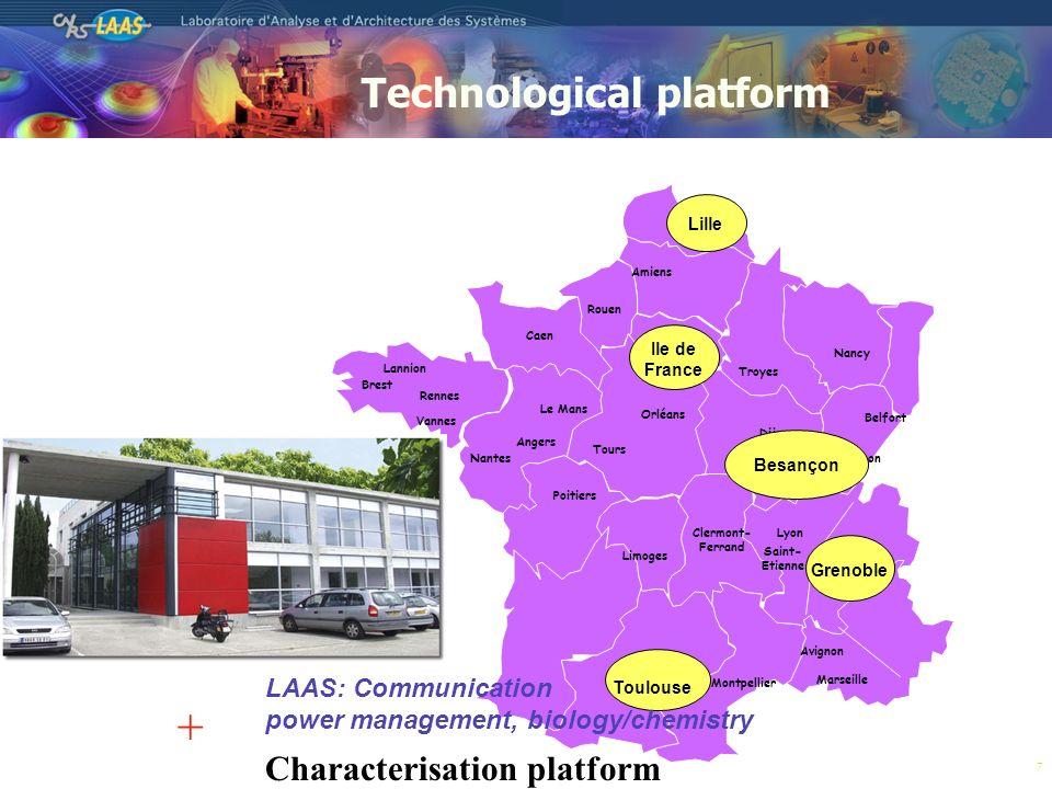 7 Brest Besançon Limoges Orléans Rouen Caen Troyes Tours Clermont- Ferrand Dijon Avignon Belfort Poitiers Vannes Le Mans Amiens Ile de France Grenoble
