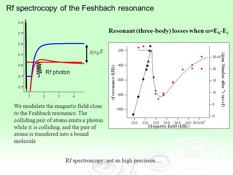 Rf spectrocopy of the Feshbach resonance Resonant (three-body) losses when =E b -E i Rf photon 0.4 0.3 0.2 0.1 0.0 -0.1 -0.2 4321 We modulate the magnetic field close to the Feshbach resonance.