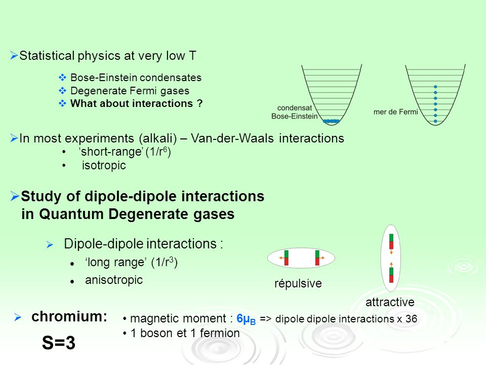 Dipole-dipole interactions : long range (1/r 3 ) anisotropic répulsive attractive chromium: Study of dipole-dipole interactions in Quantum Degenerate gases Statistical physics at very low T Bose-Einstein condensates Degenerate Fermi gases What about interactions .