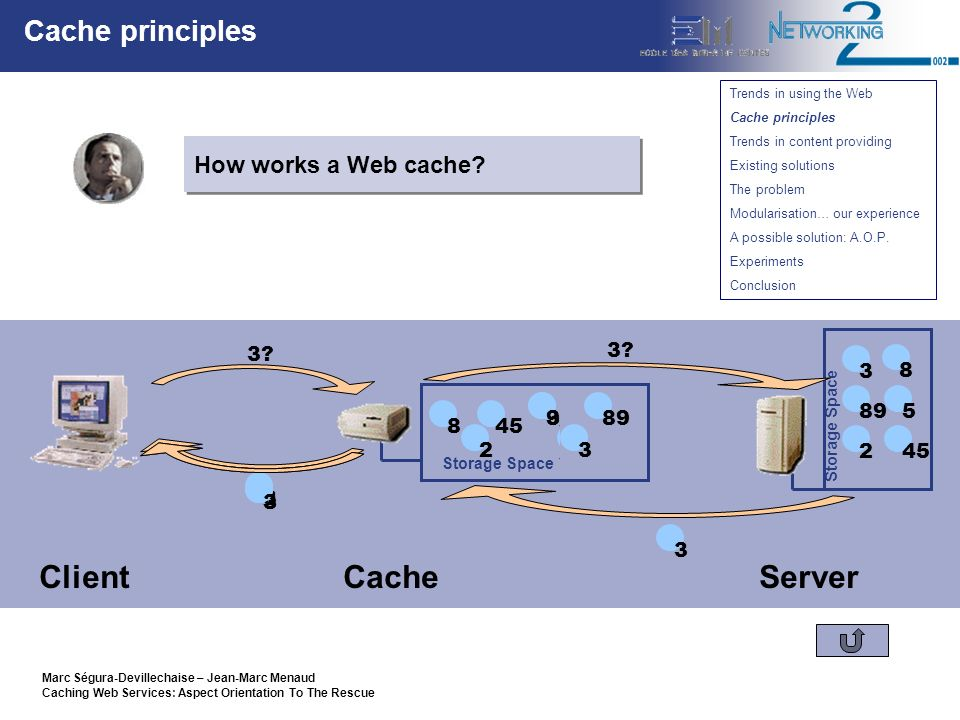 Marc Ségura-Devillechaise – Jean-Marc Menaud Caching Web Services: Aspect Orientation To The Rescue In 2000, studies of web traces reveals that 45% of requests are handled by C.G.I.