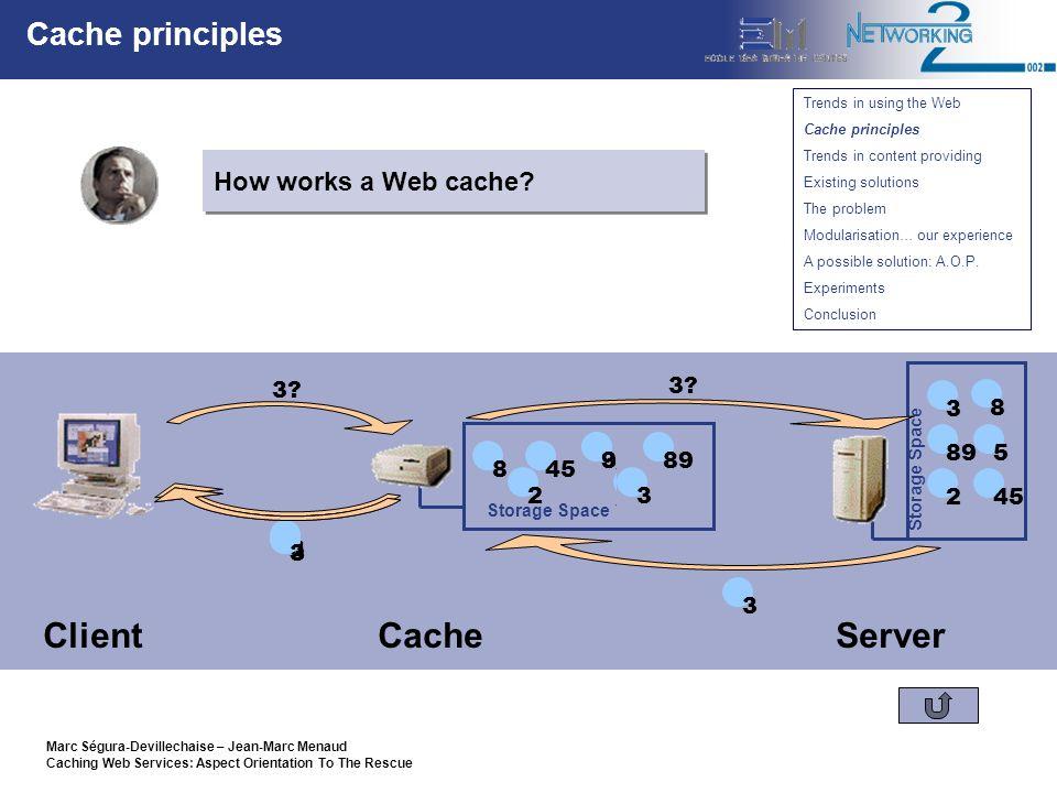 Marc Ségura-Devillechaise – Jean-Marc Menaud Caching Web Services: Aspect Orientation To The Rescue Questions ?????.