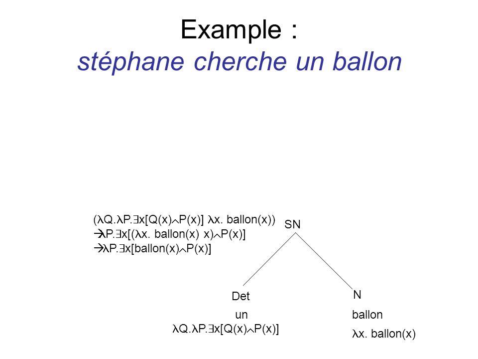 Example : stéphane cherche un ballon SN Det N unballon x. ballon(x) Q. P. x[Q(x) P(x)] ( Q. P. x[Q(x) P(x)] x. ballon(x)) P. x[( x. ballon(x) x) P(x)]