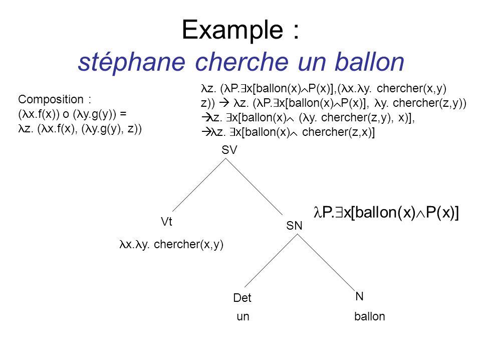 Example : stéphane cherche un ballon SN Det N unballon P. x[ballon(x) P(x)] SV Vt x. y. chercher(x,y) Composition : ( x.f(x)) o ( y.g(y)) = z. ( x.f(x
